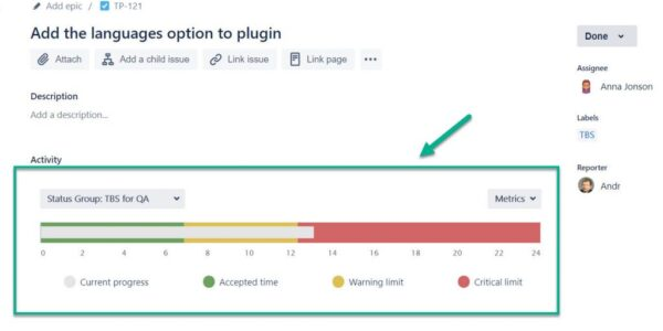 Stay informed about any overdue Jira issue