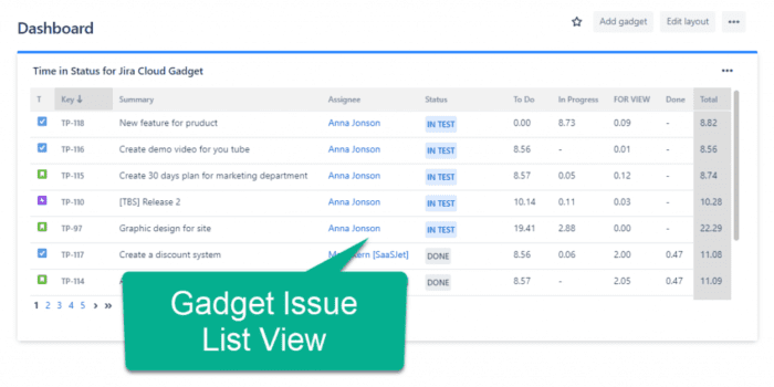 Gadget with Jira issue list view