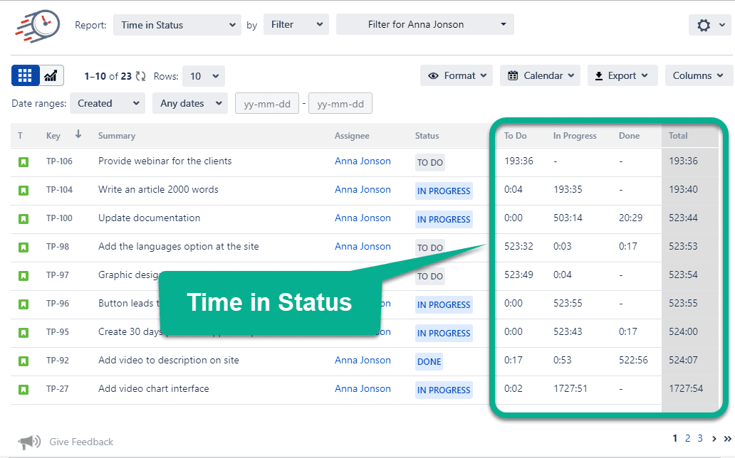 Monitor your team efficiency with Time in Status for Jira